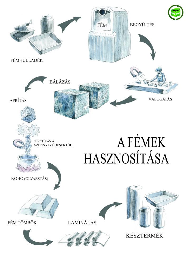 fem_hasznositas